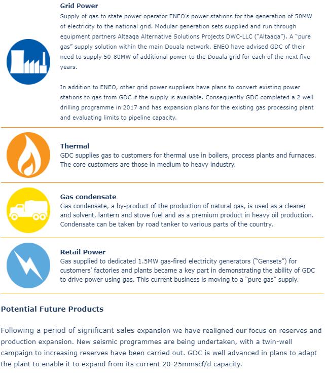 Victoria Oil & Gas PLC (LON:VOG) Share Price | RNS News, Quotes