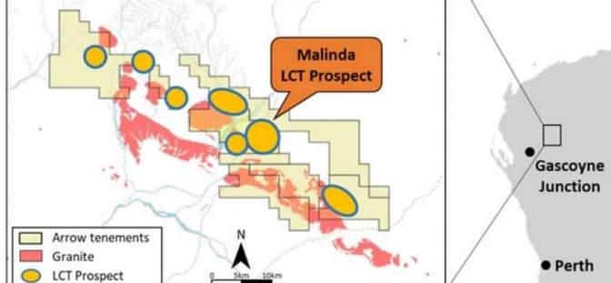 Malinda project location map
