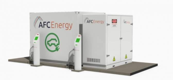 AFC Energy PLC -