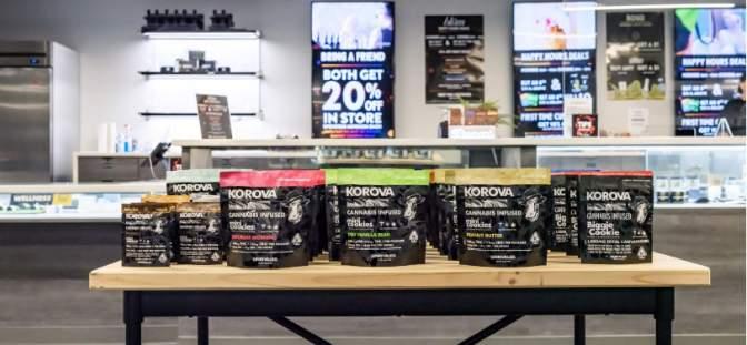 Korova products